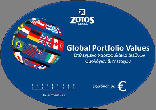 Global Portfolio Values